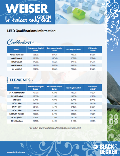 LEED PDF cover image of a chart on a blue background
