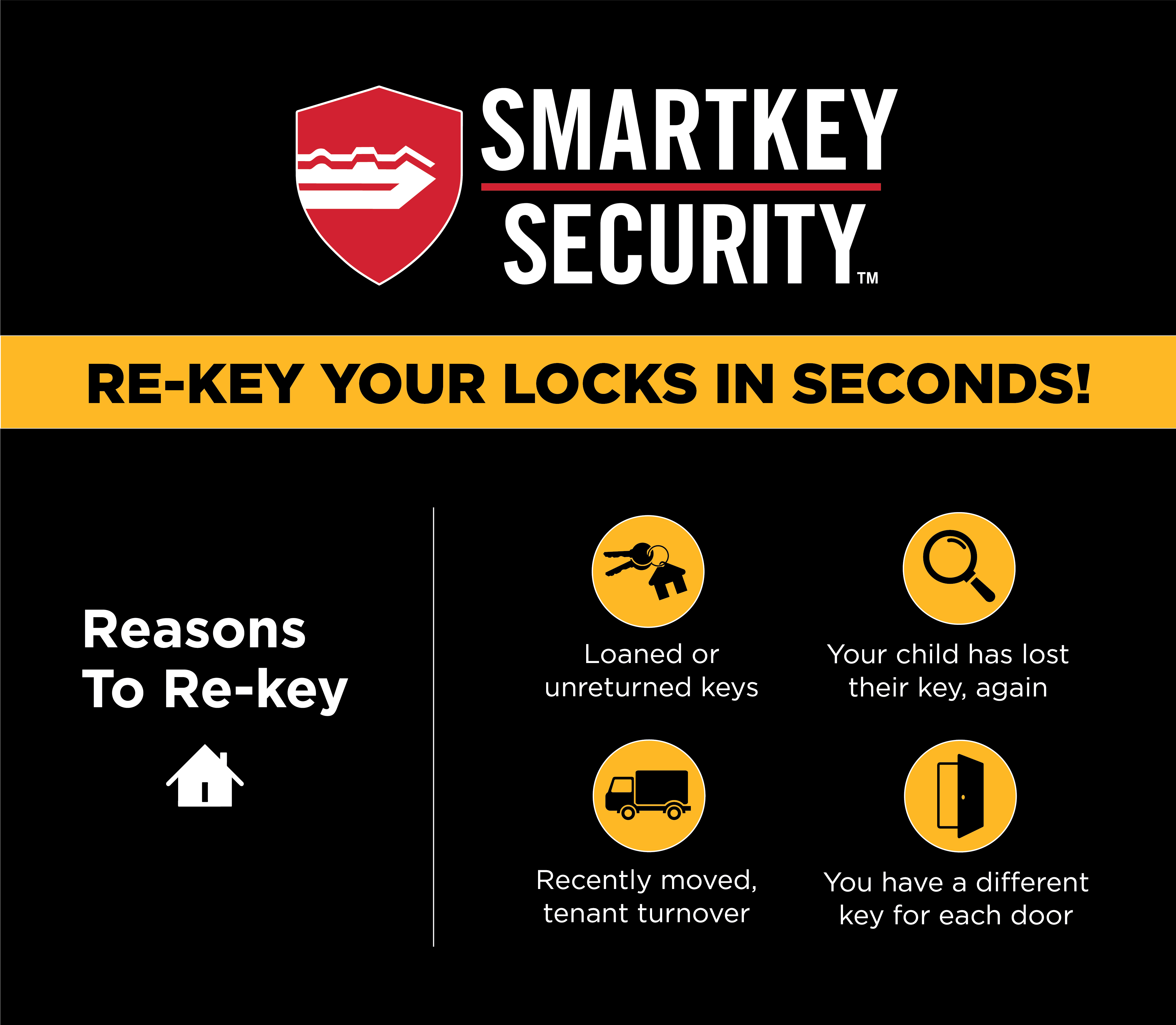 featuring-smartkey thumbnail
